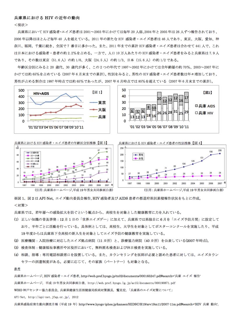 兵庫県におけるHIVの近年の動向
