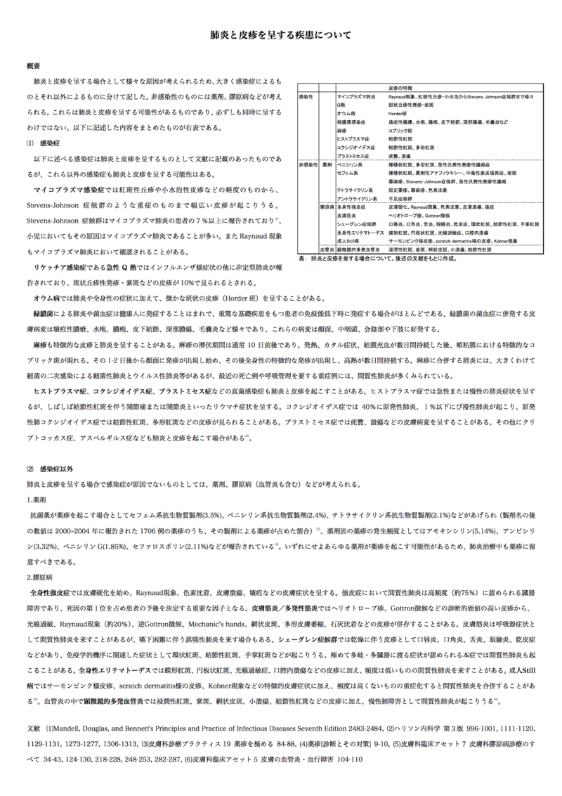 感染症内科レポート(